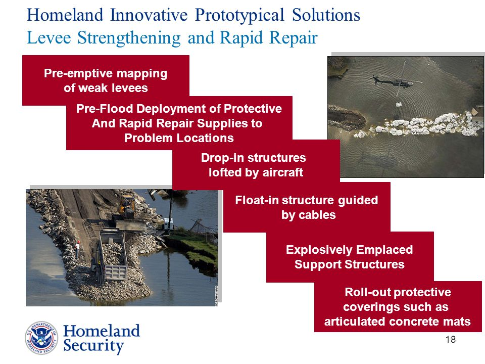 Homeland Innovative Prototypical Solutions Levee Strengthening and Rapid Repair