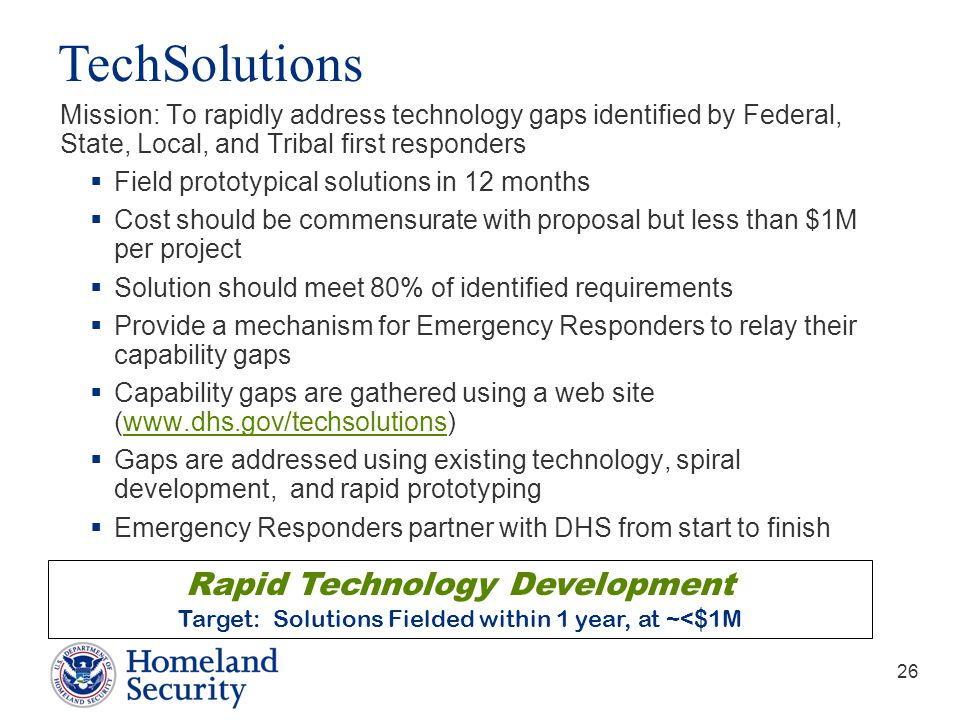 TechSolutions Rapid Technology Development