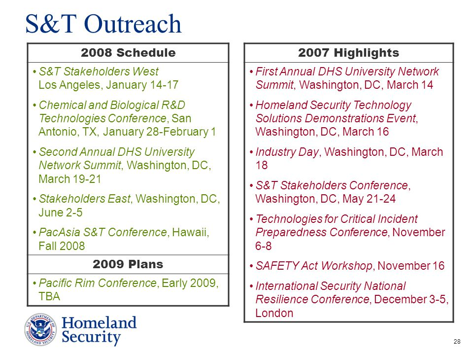 S&T Outreach 2008 Schedule 2009 Plans 2007 Highlights
