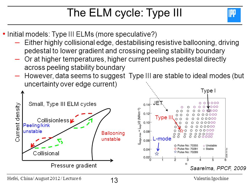 The ELM cycle: Type III Initial models: Type III ELMs (more speculative )