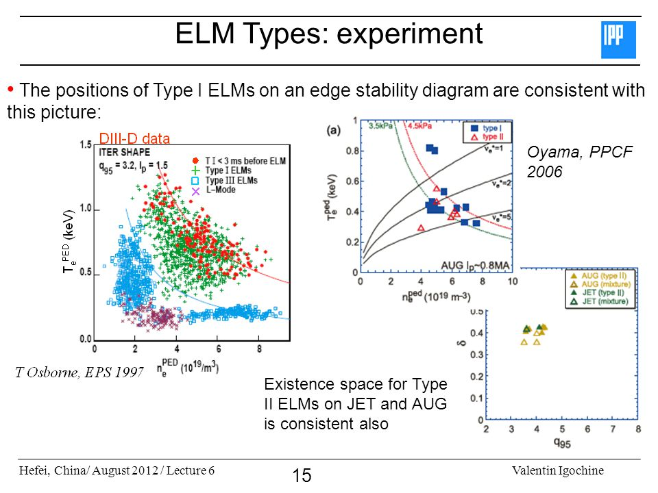 ELM Types: experiment The positions of Type I ELMs on an edge stability diagram are consistent with this picture:
