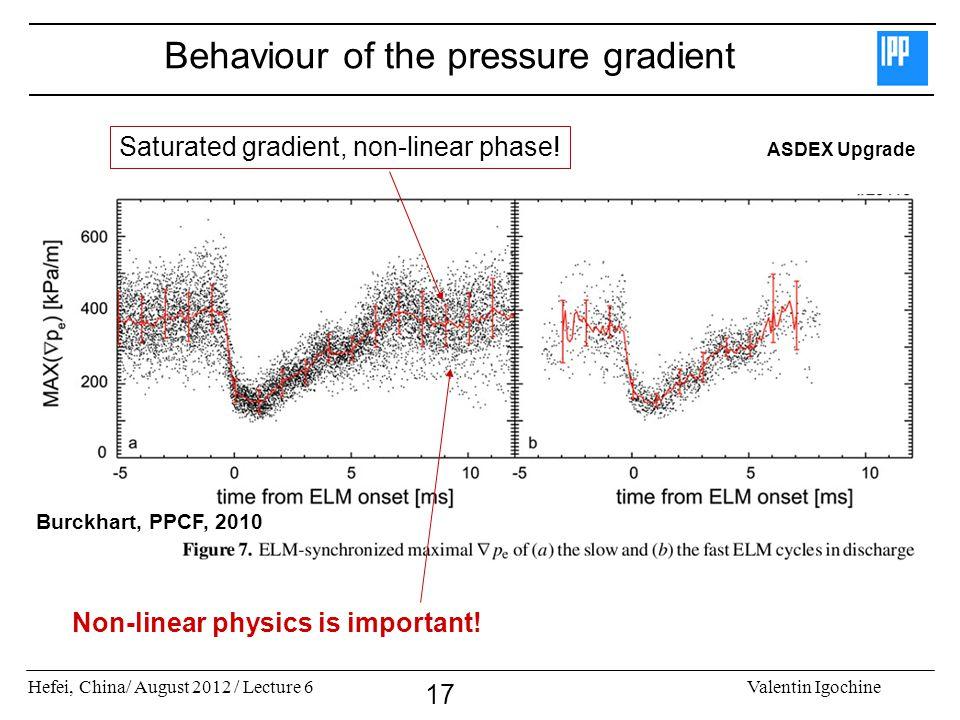 Behaviour of the pressure gradient