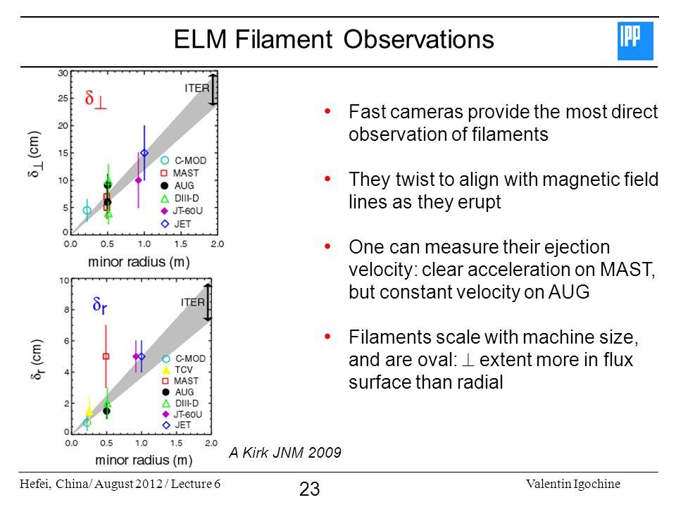 ELM Filament Observations