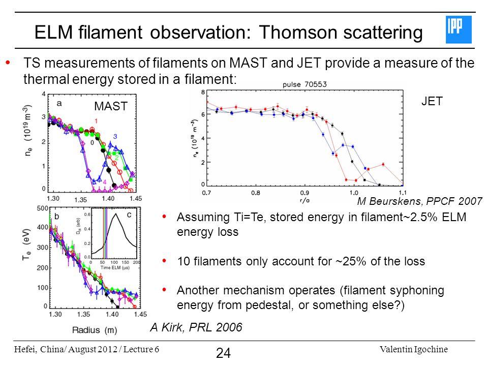 ELM filament observation: Thomson scattering