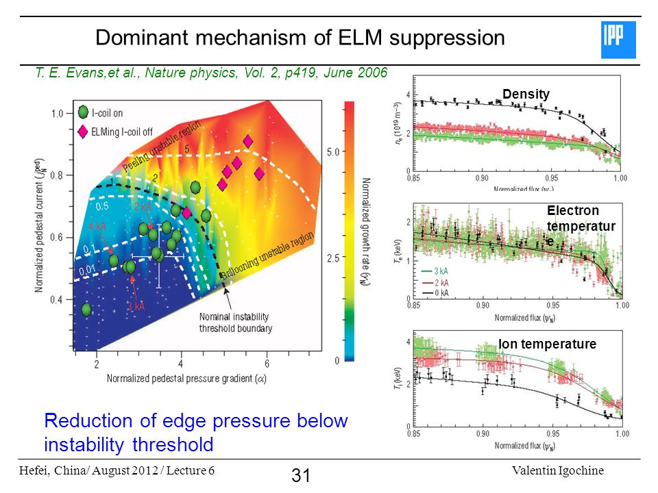 Dominant mechanism of ELM suppression