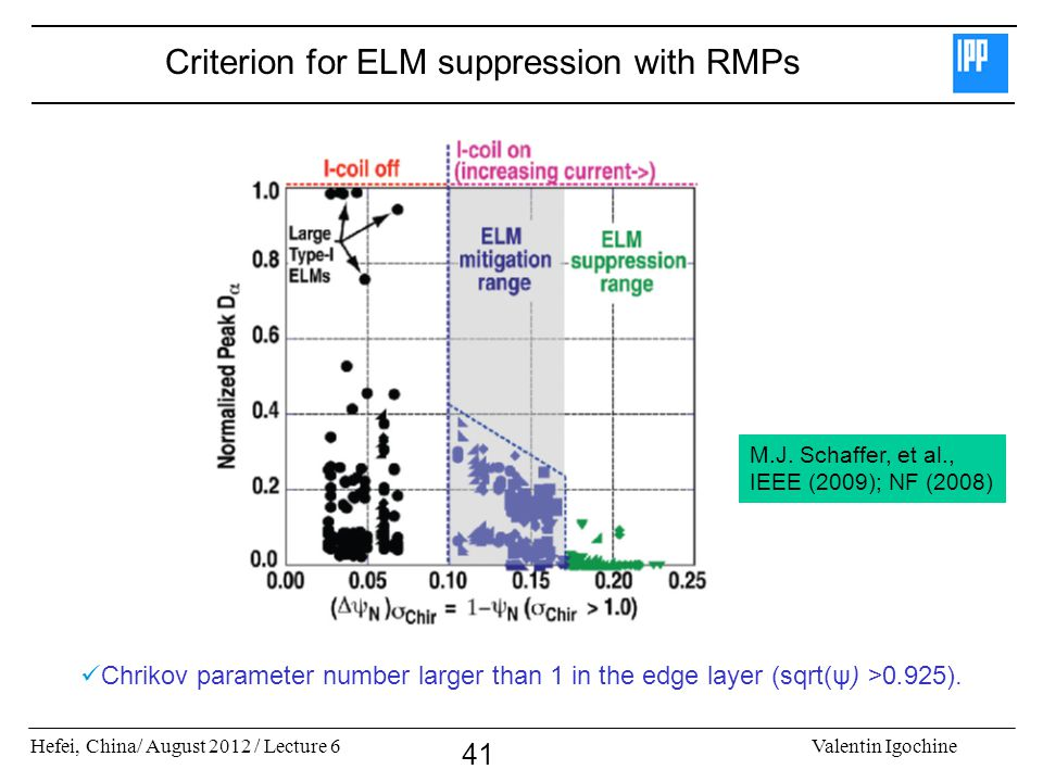 Criterion for ELM suppression with RMPs