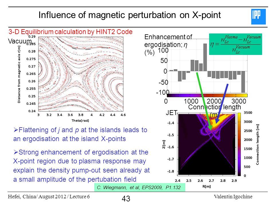 Influence of magnetic perturbation on X-point