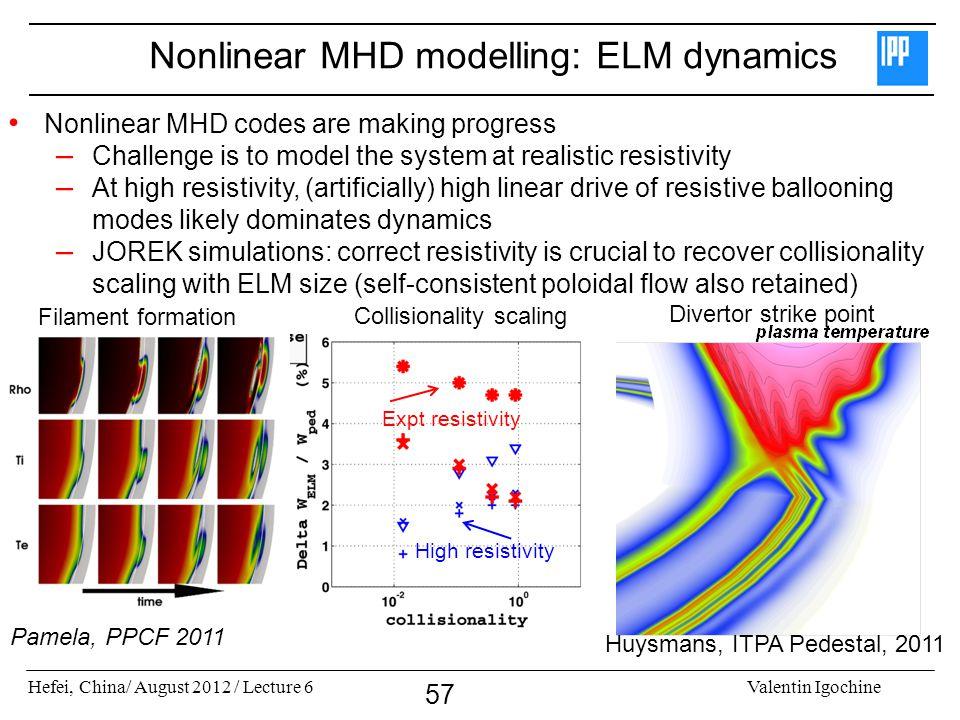 Nonlinear MHD modelling: ELM dynamics