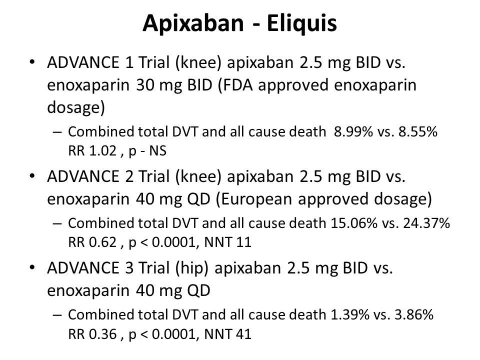 Apixaban - Eliquis ADVANCE 1 Trial (knee) apixaban 2.5 mg BID vs. enoxaparin 30 mg BID (FDA approved enoxaparin dosage)