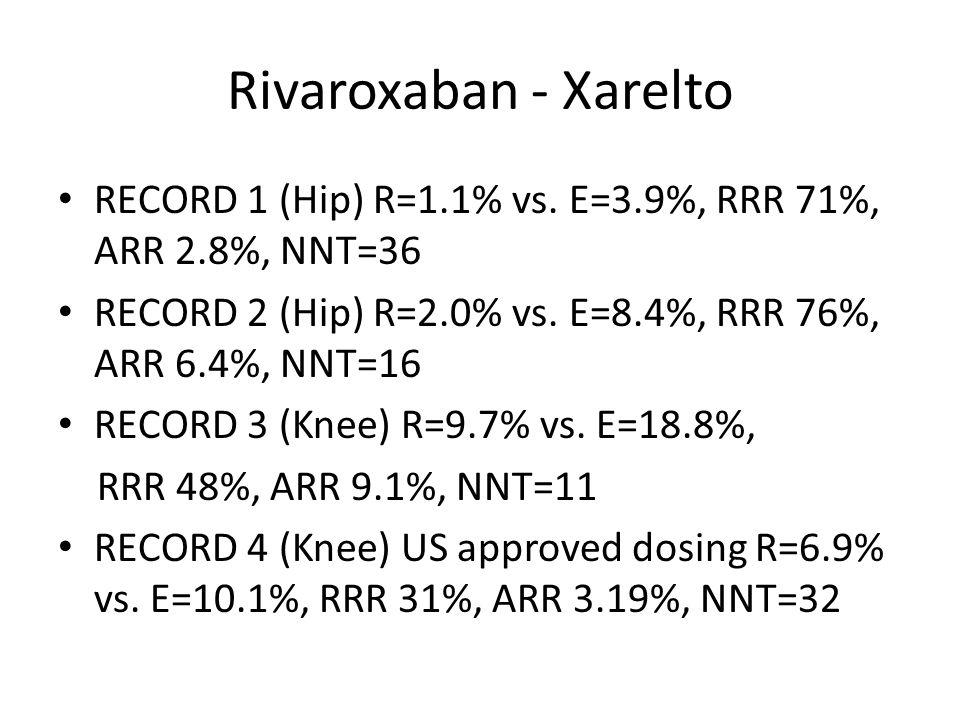 Rivaroxaban - Xarelto RECORD 1 (Hip) R=1.1% vs. E=3.9%, RRR 71%, ARR 2.8%, NNT=36. RECORD 2 (Hip) R=2.0% vs. E=8.4%, RRR 76%, ARR 6.4%, NNT=16.
