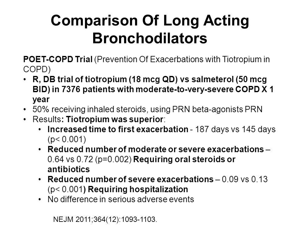 Comparison Of Long Acting Bronchodilators