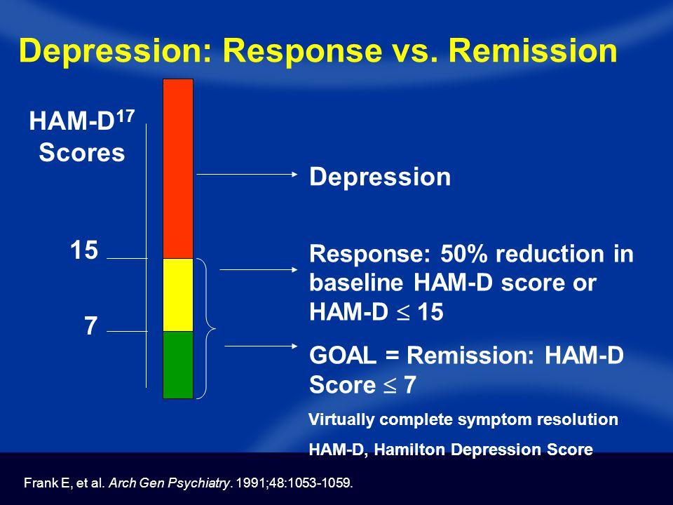 Depression: Response vs. Remission