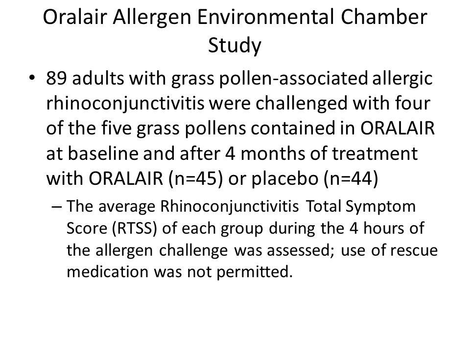 Oralair Allergen Environmental Chamber Study