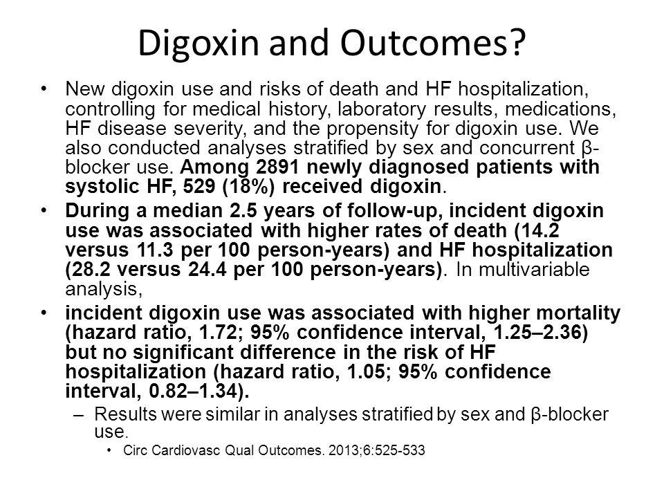 Digoxin and Outcomes