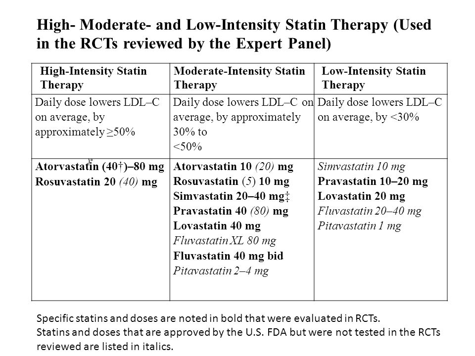 High- Moderate- and Low-Intensity Statin Therapy (Used in the RCTs reviewed by the Expert Panel)