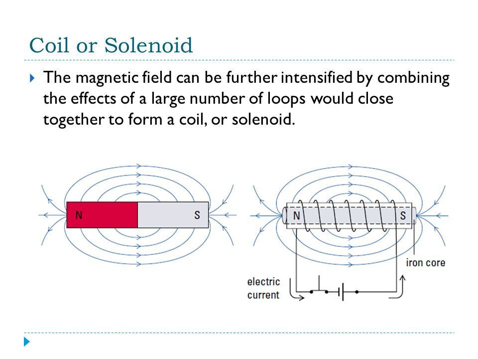 Coil or Solenoid