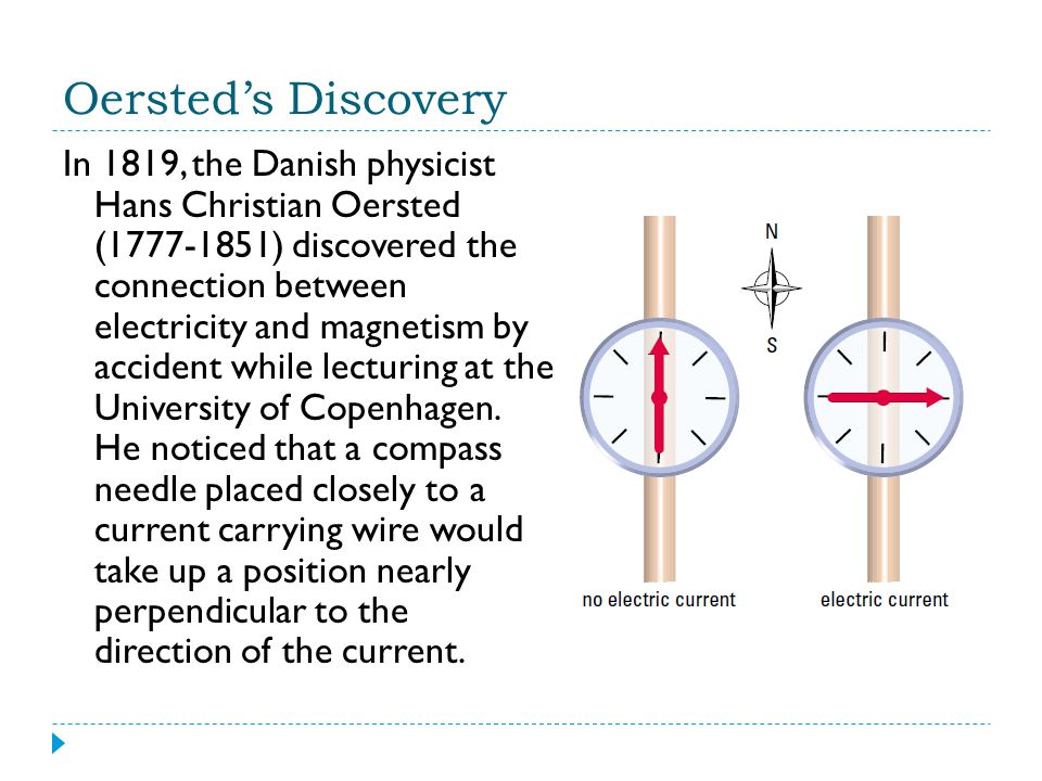 Oersted's Discovery