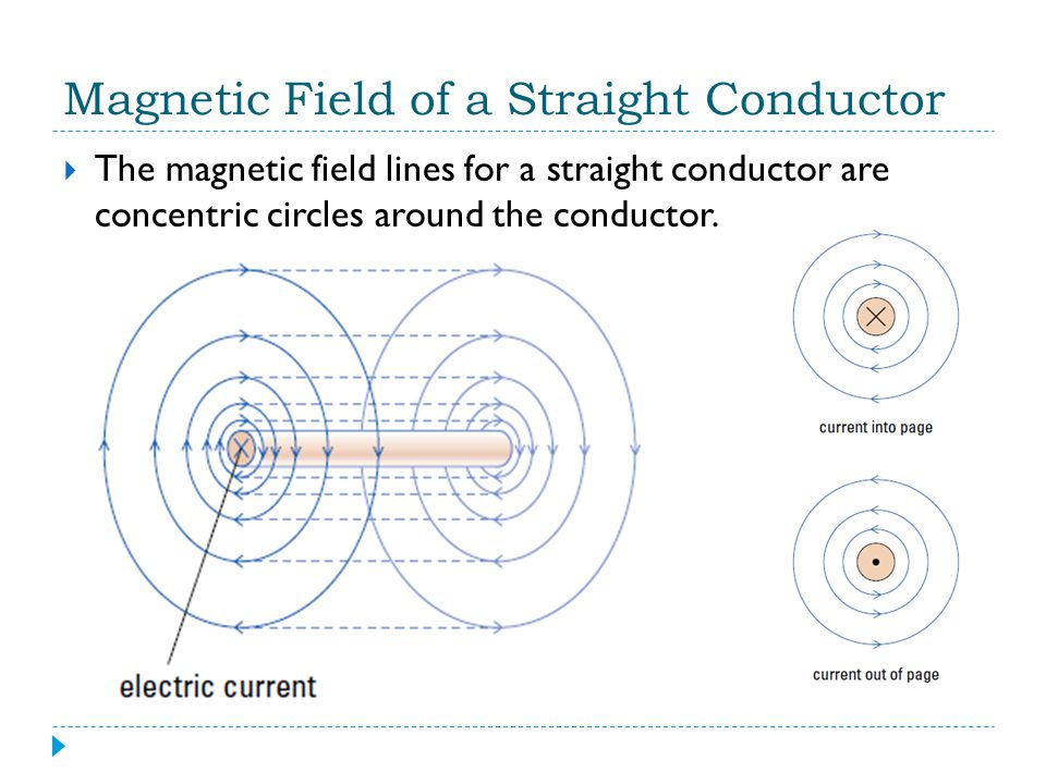 Magnetic Field of a Straight Conductor