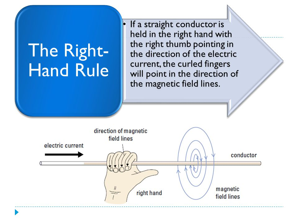 If a straight conductor is held in the right hand with the right thumb pointing in the direction of the electric current, the curled fingers will point in the direction of the magnetic field lines.
