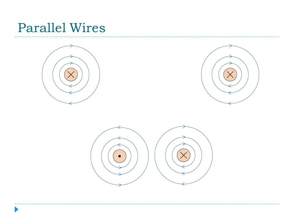 Parallel Wires Currents travelling through two parallel wires in the same direction will attract.