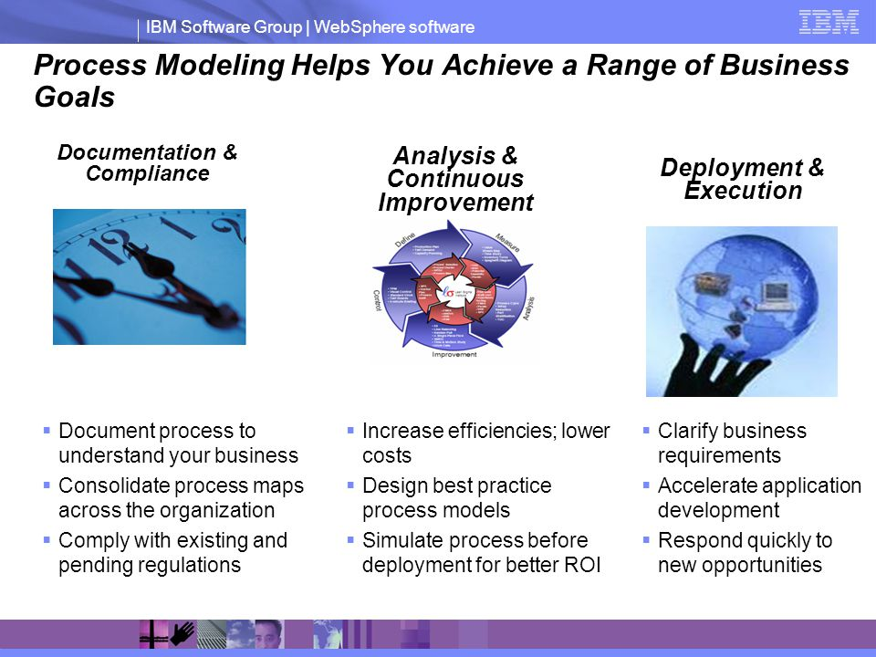 Process Modeling Helps You Achieve a Range of Business Goals