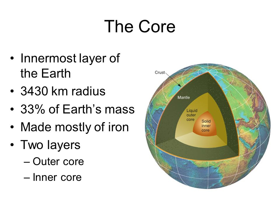 The Core Innermost layer of the Earth 3430 km radius