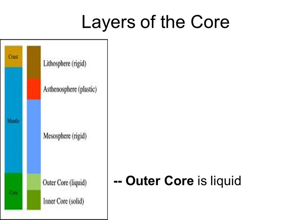 Layers of the Core -- Outer Core is liquid