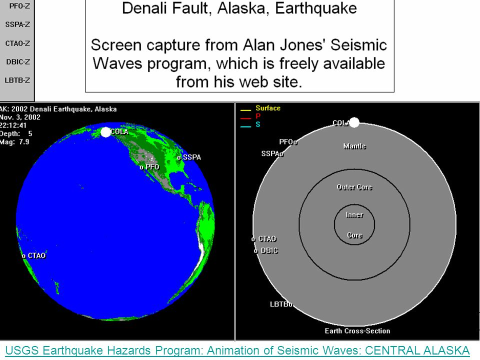 USGS Earthquake Hazards Program: Animation of Seismic Waves: CENTRAL ALASKA