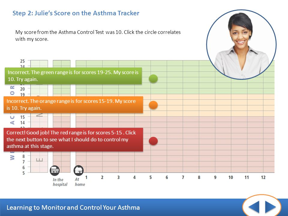 Step 2: Julie's Score on the Asthma Tracker