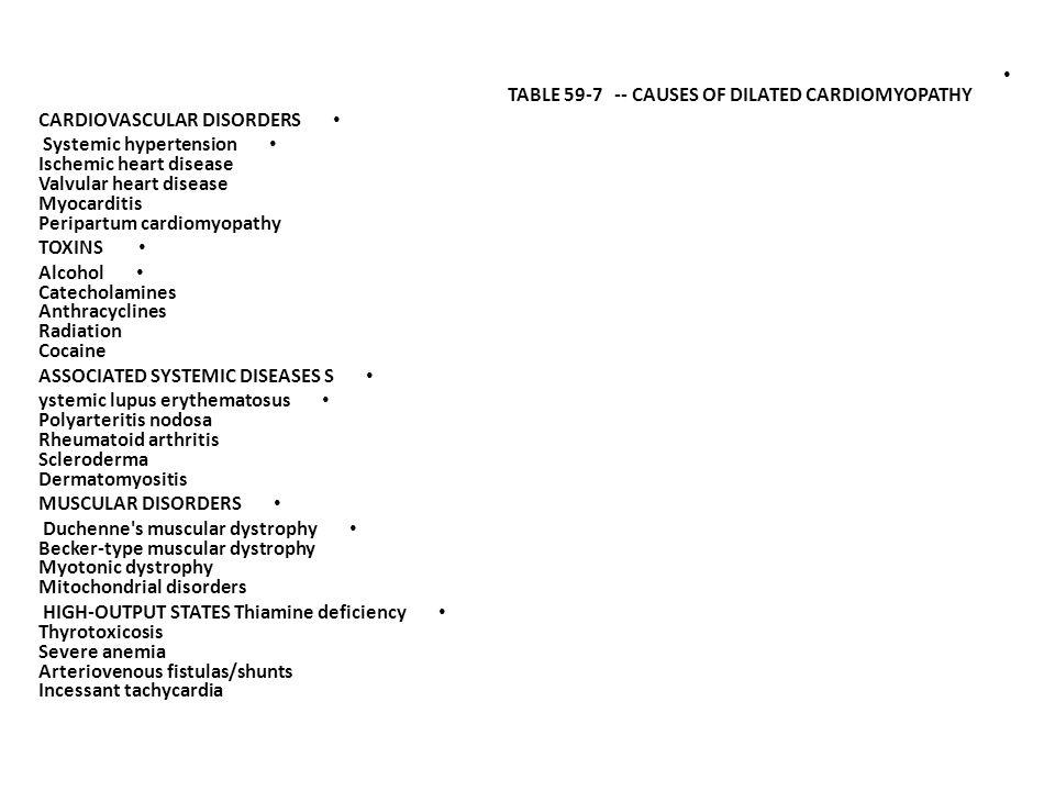 TABLE 59-7 -- CAUSES OF DILATED CARDIOMYOPATHY