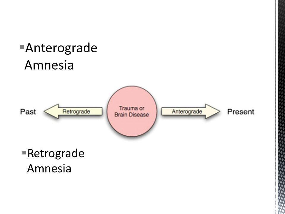 anterograde amnesia Retrograde amnesia (ra) is a loss of memory-access to events that occurred, or information that was learned, before an injury or the onset of a disease it tends to.
