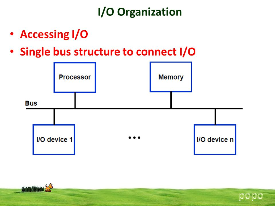 Single bus structure to connect I/O