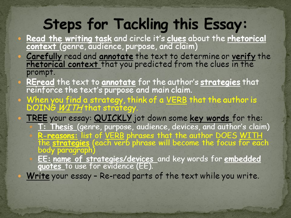 Steps for Tackling this Essay: