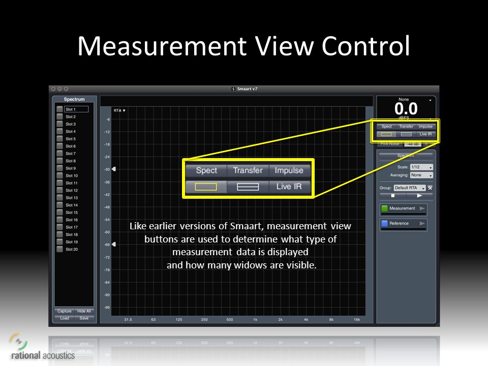 Measurement View Control