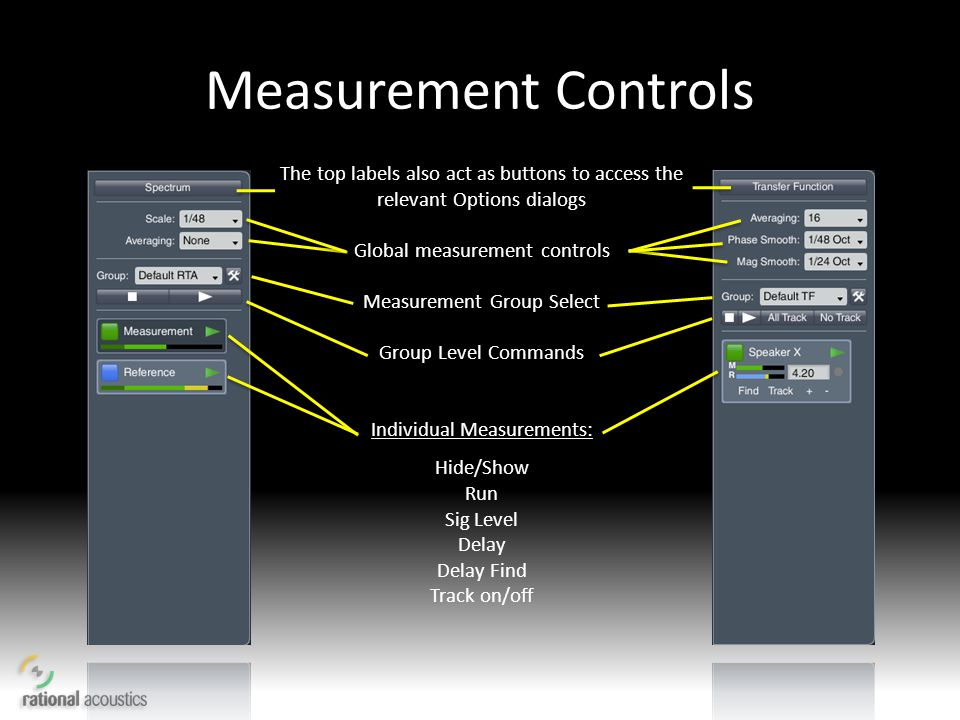 Measurement Controls The top labels also act as buttons to access the relevant Options dialogs. Global measurement controls.