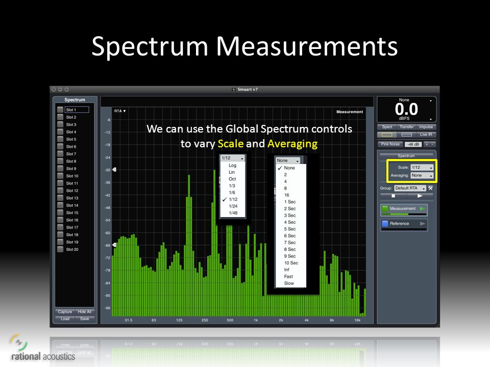 Spectrum Measurements