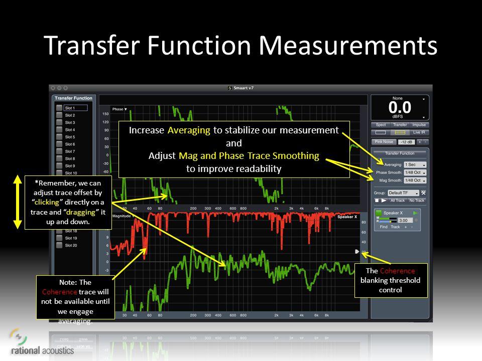 Transfer Function Measurements