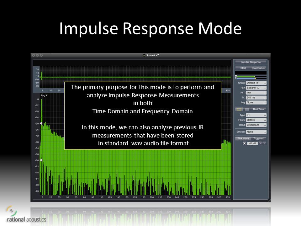 Impulse Response Mode The primary purpose for this mode is to perform and analyze Impulse Response Measurements.
