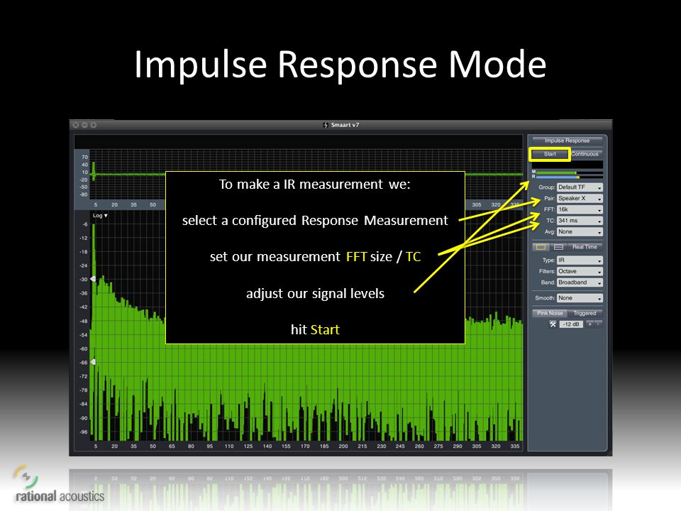 Impulse Response Mode To make a IR measurement we: