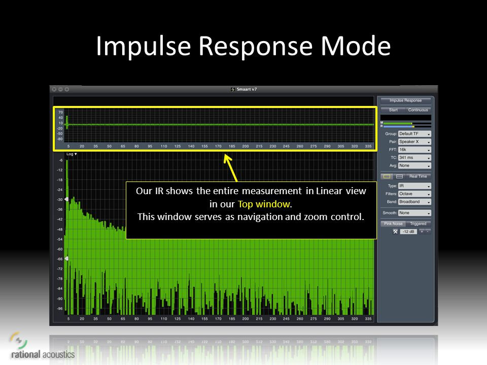 Impulse Response Mode Our IR shows the entire measurement in Linear view in our Top window.