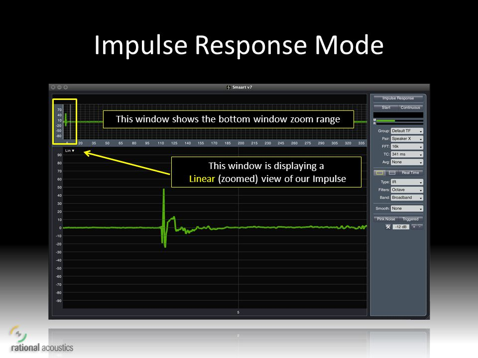 Impulse Response Mode This window shows the bottom window zoom range