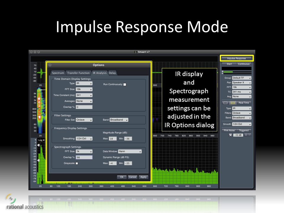 Impulse Response Mode IR display