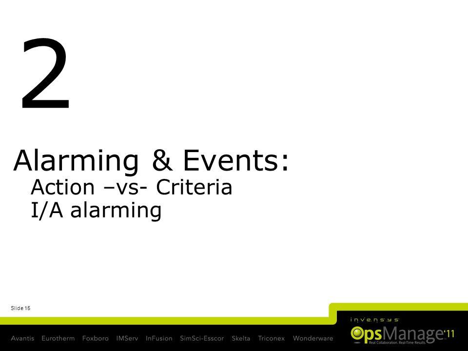 Alarming & Events: Action –vs- Criteria I/A alarming