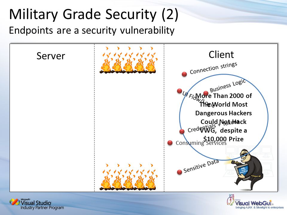Military Grade Security (2) Endpoints are a security vulnerability