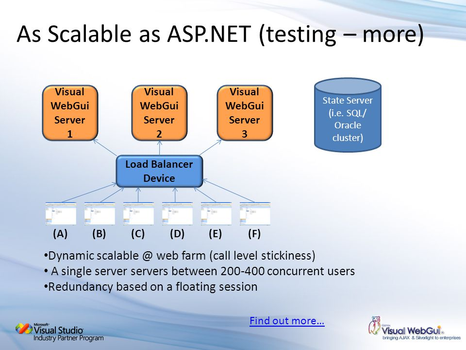 As Scalable as ASP.NET (testing – more)