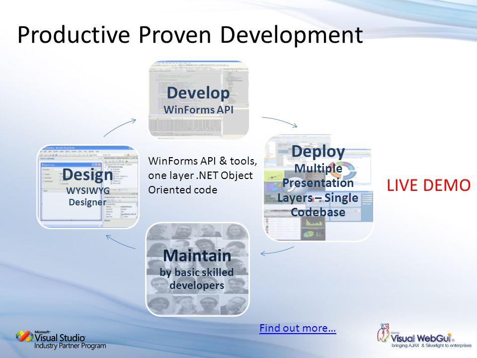 Productive Proven Development