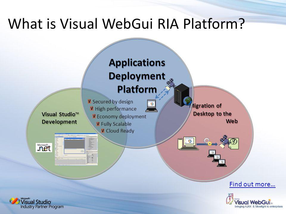 What is Visual WebGui RIA Platform