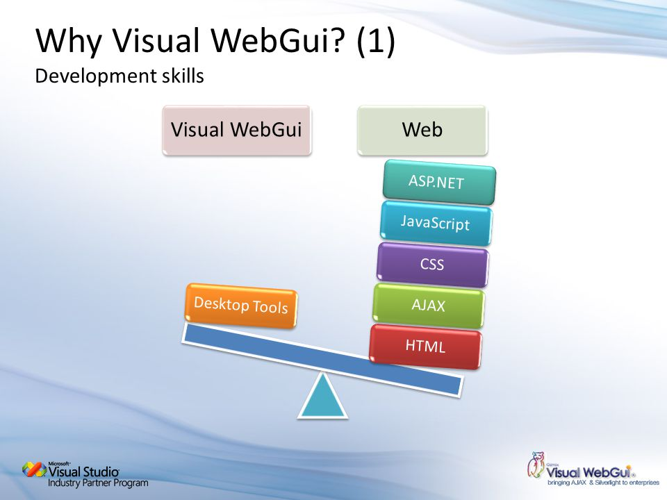 Why Visual WebGui (1) Development skills