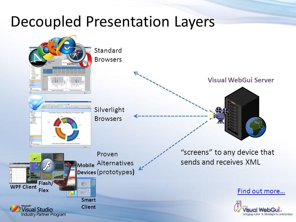 Decoupled Presentation Layers