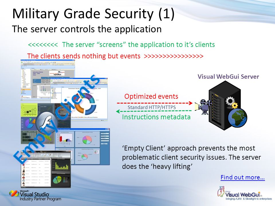 Military Grade Security (1) The server controls the application